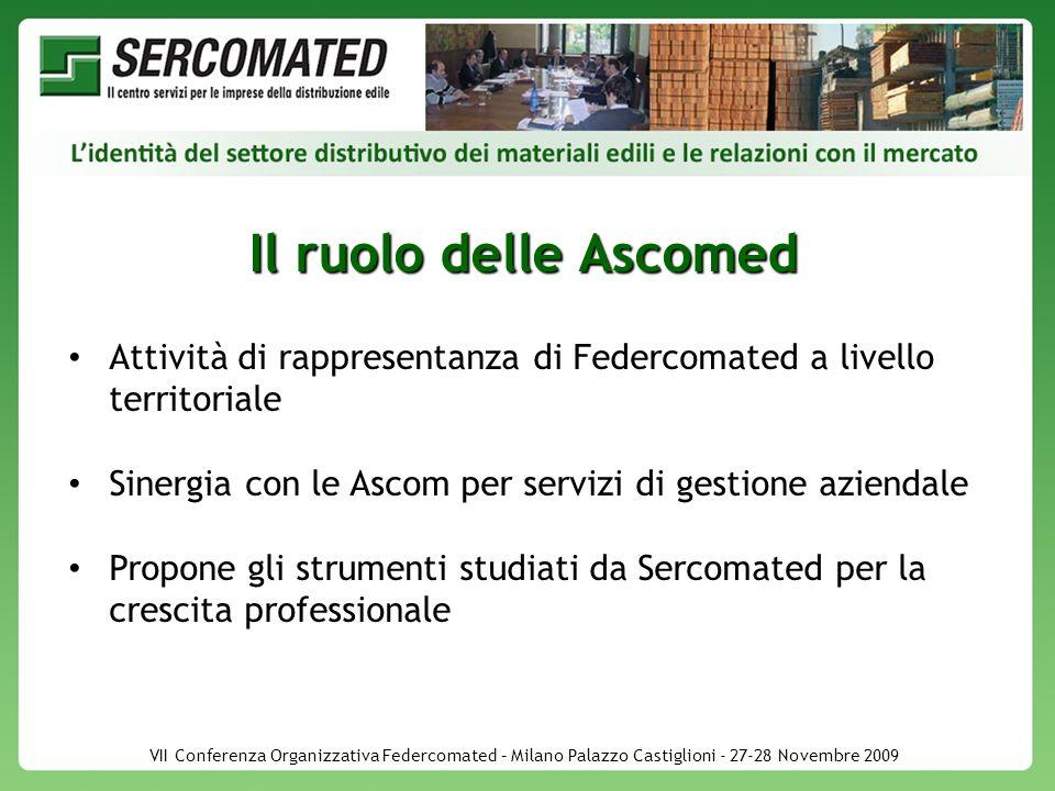 VII Conferenza Organizzativa Federcomated – Milano Palazzo Castiglioni - 27-28 Novembre 2009 Il ruolo delle Ascomed Attività di rappresentanza di Fede