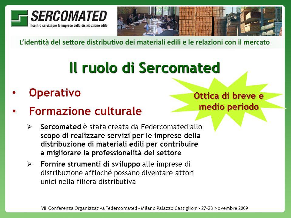 VII Conferenza Organizzativa Federcomated – Milano Palazzo Castiglioni - 27-28 Novembre 2009 Il ruolo di Sercomated Operativo Formazione culturale Ser