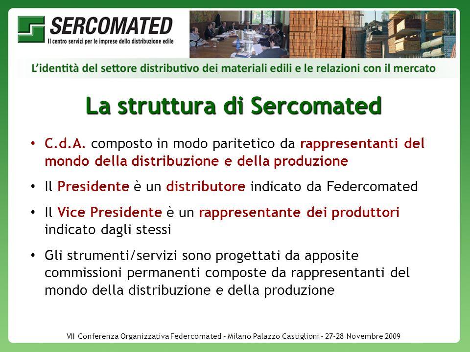 VII Conferenza Organizzativa Federcomated – Milano Palazzo Castiglioni - 27-28 Novembre 2009 La struttura di Sercomated C.d.A. composto in modo parite