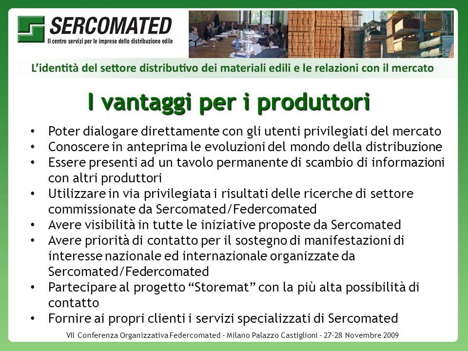 VII Conferenza Organizzativa Federcomated – Milano Palazzo Castiglioni - 27-28 Novembre 2009 I vantaggi per i produttori Poter dialogare direttamente