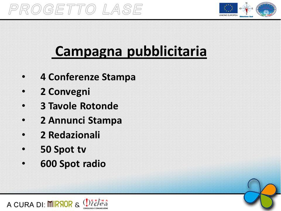Campagna pubblicitaria 4 Conferenze Stampa 2 Convegni 3 Tavole Rotonde 2 Annunci Stampa 2 Redazionali 50 Spot tv 600 Spot radio