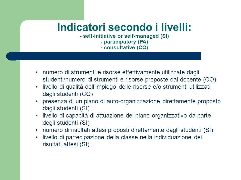 numero di strumenti e risorse effettivamente utilizzate dagli studenti/numero di strumenti e risorse proposte dal docente (CO) livello di qualità dellimpiego delle risorse e/o strumenti utilizzati dagli studenti (CO) presenza di un piano di auto-organizzazione direttamente proposto dagli studenti (SI) livello di capacità di attuazione del piano organizzativo da parte degli studenti (SI) numero di risultati attesi proposti direttamente dagli studenti (SI) livello di partecipazione della classe nella individuazione dei risultati attesi (SI) Indicatori secondo i livelli: - self-initiative or self-managed (SI) - participatory (PA) - consultative (CO)
