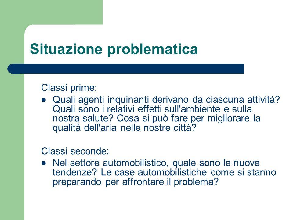 Situazione problematica Classi prime: Quali agenti inquinanti derivano da ciascuna attività.