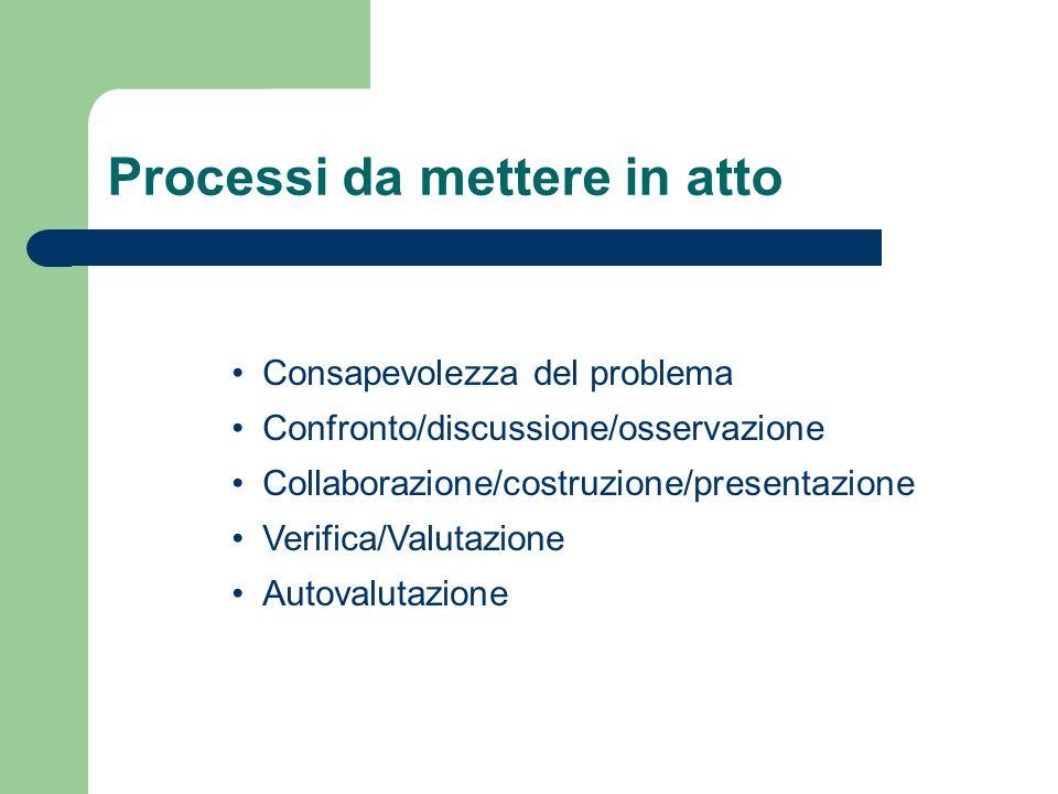 Processi da mettere in atto Consapevolezza del problema Confronto/discussione/osservazione Collaborazione/costruzione/presentazione Verifica/Valutazione Autovalutazione