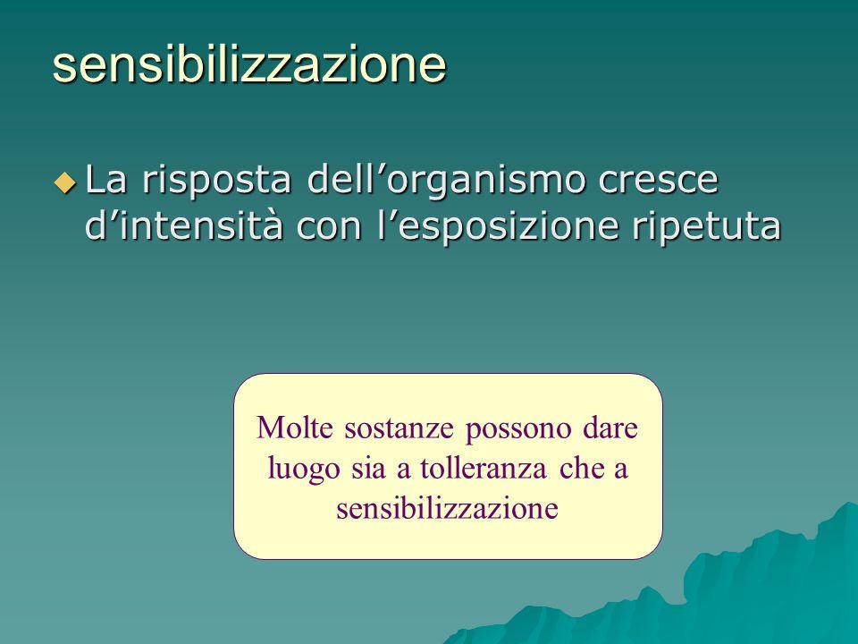 sensibilizzazione La risposta dellorganismo cresce dintensità con lesposizione ripetuta La risposta dellorganismo cresce dintensità con lesposizione r