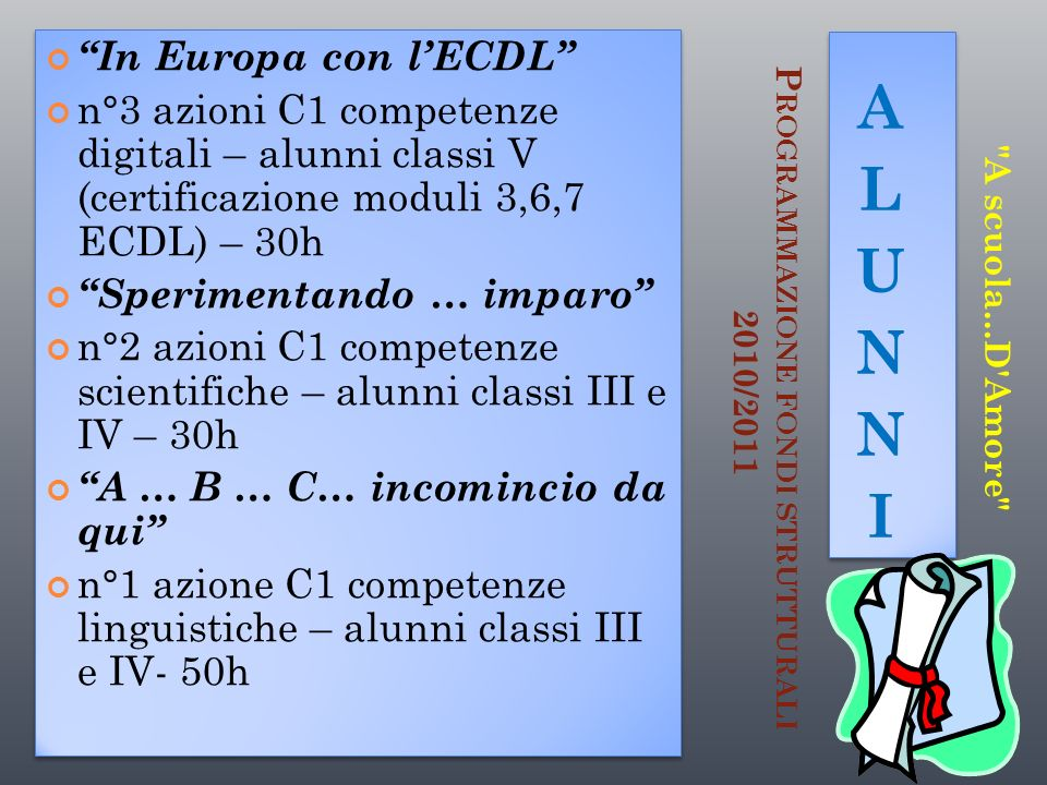 P ROGRAMMAZIONE FONDI STRUTTURALI 2010/2011 In Europa con lECDL n°3 azioni C1 competenze digitali – alunni classi V (certificazione moduli 3,6,7 ECDL)