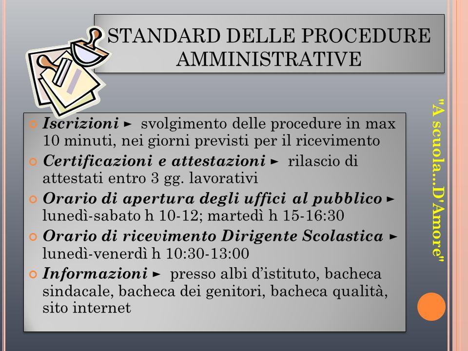 STANDARD DELLE PROCEDURE AMMINISTRATIVE Iscrizioni svolgimento delle procedure in max 10 minuti, nei giorni previsti per il ricevimento Certificazioni
