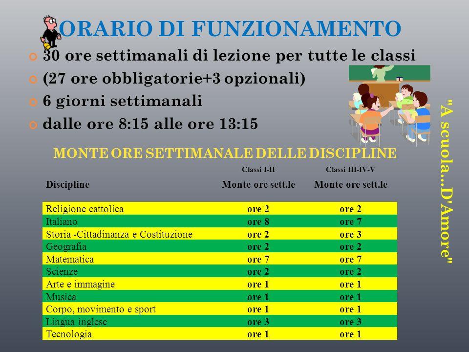 ORARIO DI FUNZIONAMENTO 30 ore settimanali di lezione per tutte le classi (27 ore obbligatorie+3 opzionali) 6 giorni settimanali dalle ore 8:15 alle o