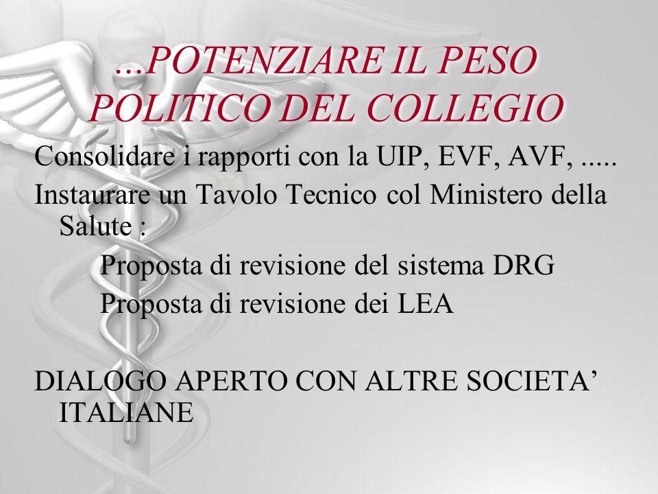 ...POTENZIARE IL PESO POLITICO DEL COLLEGIO Consolidare i rapporti con la UIP, EVF, AVF,..... Instaurare un Tavolo Tecnico col Ministero della Salute