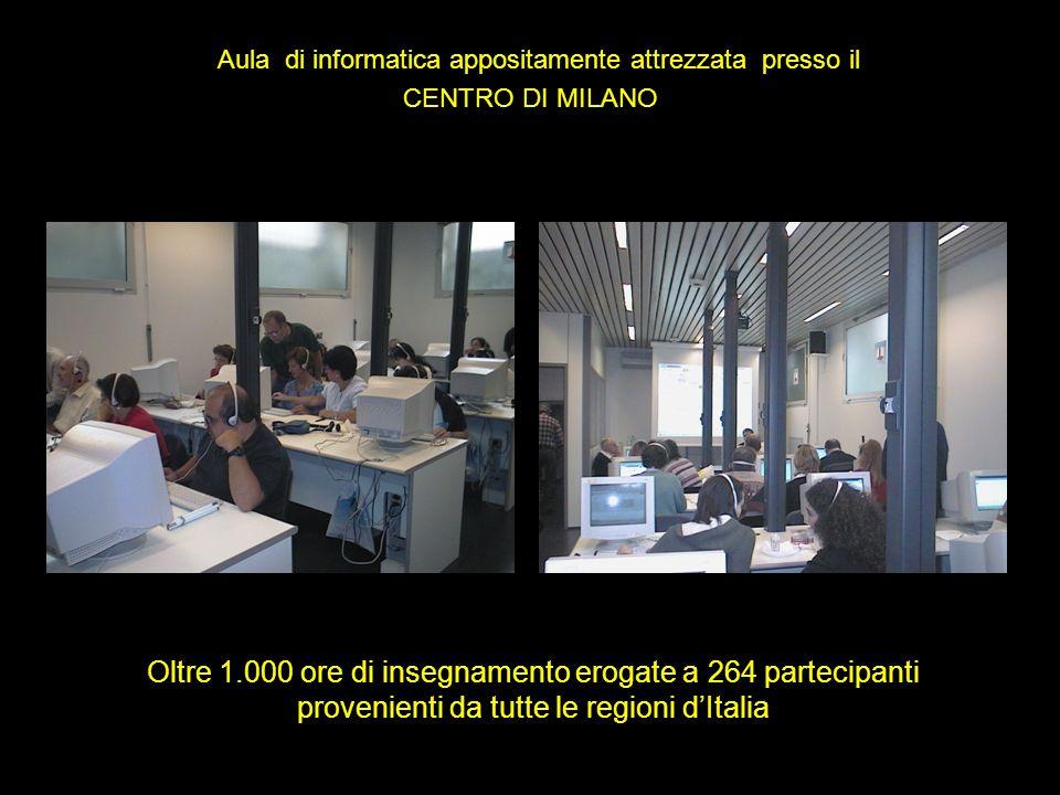 Aula di informatica appositamente attrezzata presso il CENTRO DI MILANO Oltre 1.000 ore di insegnamento erogate a 264 partecipanti provenienti da tutte le regioni dItalia