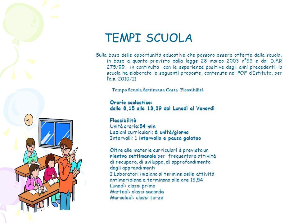 TEMPI SCUOLA Sulla base delle opportunità educative che possono essere offerte dalla scuola, in base a quanto previsto dalla legge 28 marzo 2003 n°53