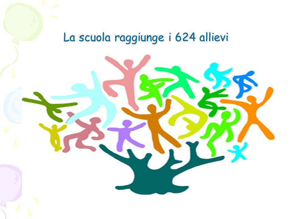 La scuola raggiunge i 624 allievi