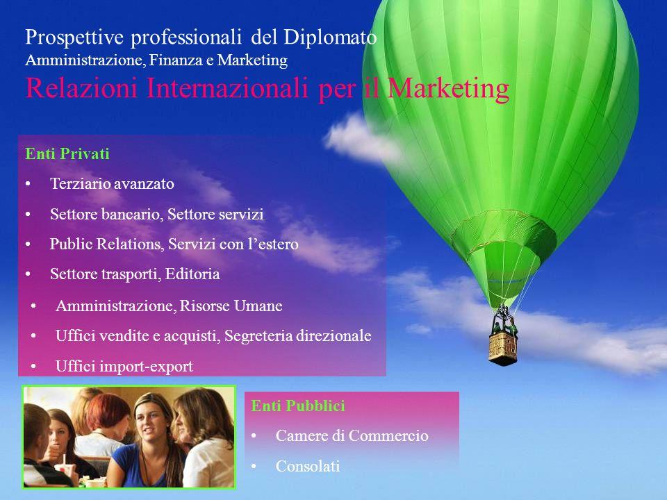 Prospettive professionali del Diplomato Amministrazione, Finanza e Marketing Relazioni Internazionali per il Marketing Enti Privati Terziario avanzato