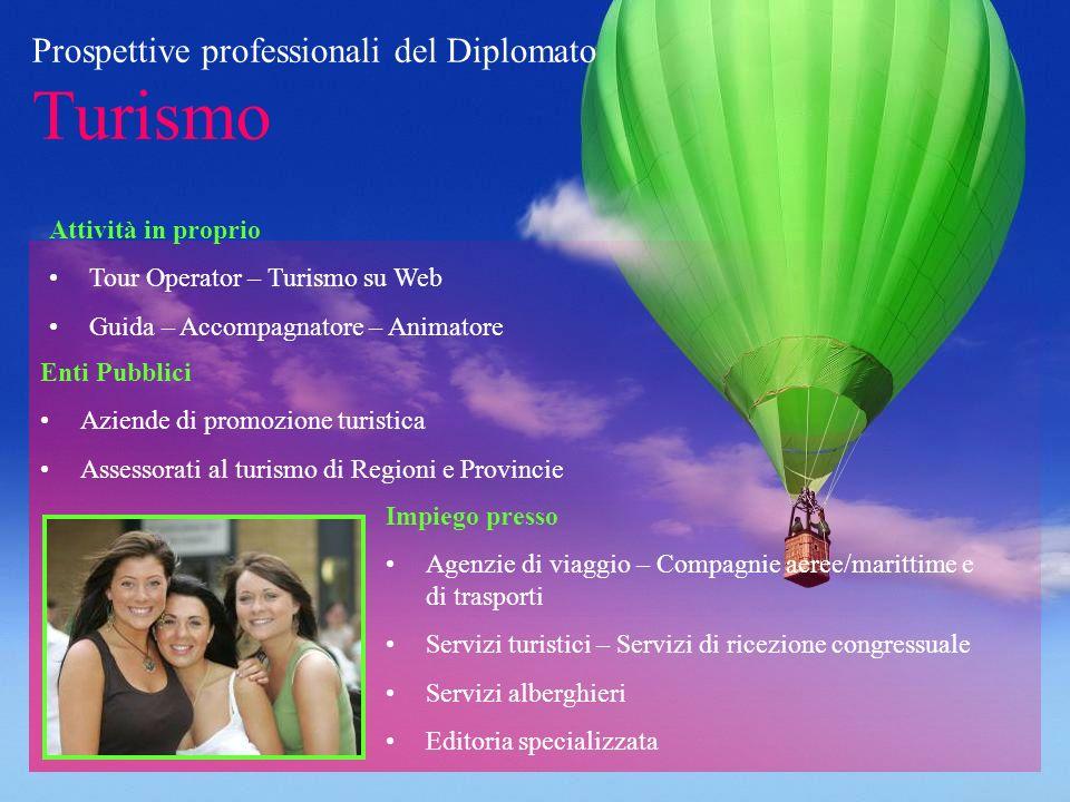 Prospettive professionali del Diplomato Turismo Attività in proprio Tour Operator – Turismo su Web Guida – Accompagnatore – Animatore Enti Pubblici Az