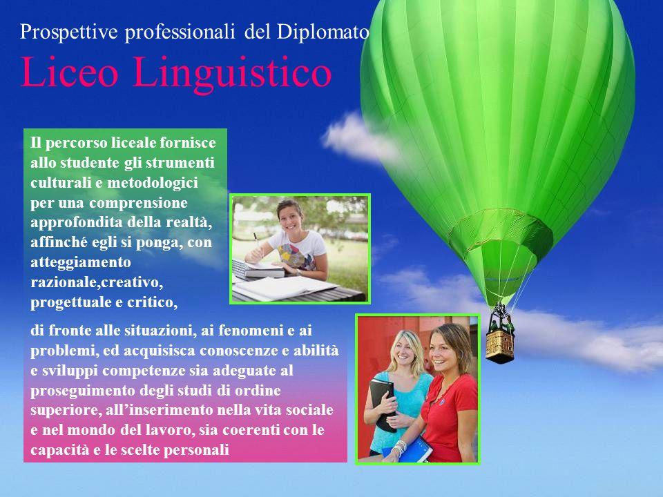 Prospettive professionali del Diplomato Liceo Linguistico di fronte alle situazioni, ai fenomeni e ai problemi, ed acquisisca conoscenze e abilità e s