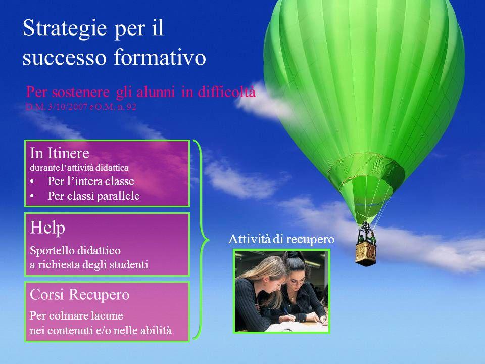 Per sostenere gli alunni in difficoltà D.M. 3/10/2007 e O.M. n. 92 Strategie per il successo formativo Attività di recupero In Itinere durante lattivi