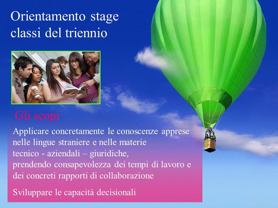 Orientamento stage classi del triennio Gli scopi Applicare concretamente le conoscenze apprese nelle lingue straniere e nelle materie tecnico - aziend