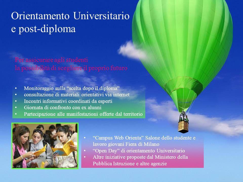 Orientamento Universitario e post-diploma Monitoraggio sulla scelta dopo il diploma consultazione di materiali orientativi via internet Incontri infor
