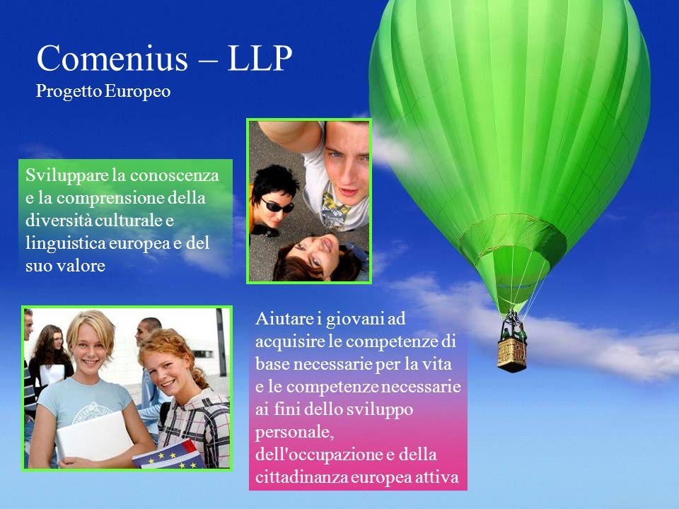 Comenius – LLP Progetto Europeo Aiutare i giovani ad acquisire le competenze di base necessarie per la vita e le competenze necessarie ai fini dello sviluppo personale, dell occupazione e della cittadinanza europea attiva Sviluppare la conoscenza e la comprensione della diversità culturale e linguistica europea e del suo valore