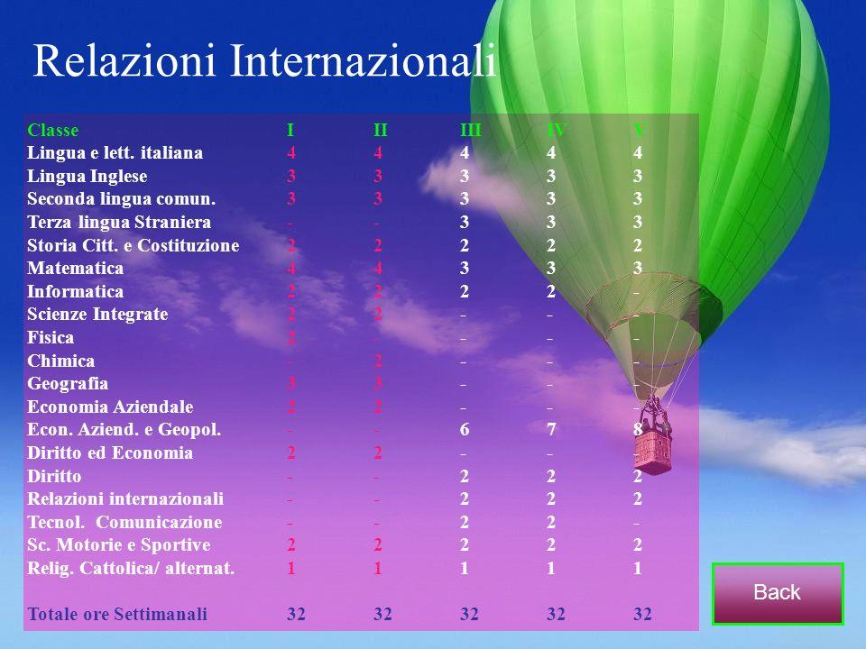 ClasseIIIIIIIVV Lingua e lett. italiana44444 Lingua Inglese33333 Seconda lingua comun.33333 Terza lingua Straniera--333 Storia Citt. e Costituzione222