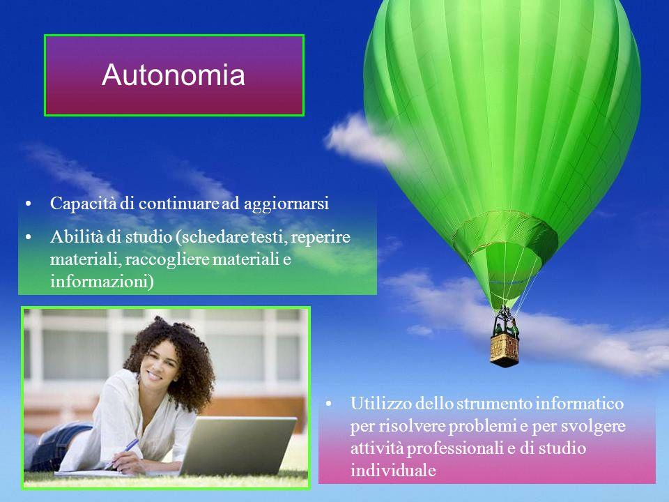 Capacità di continuare ad aggiornarsi Abilità di studio (schedare testi, reperire materiali, raccogliere materiali e informazioni) Autonomia Utilizzo