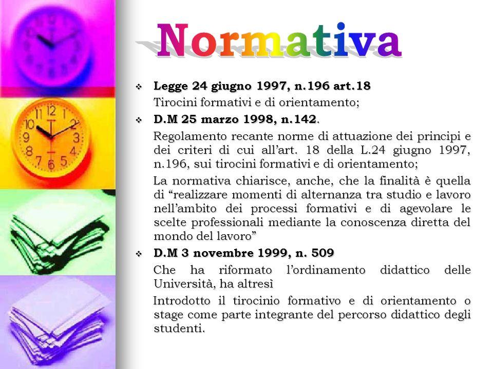 Legge 24 giugno 1997, n.196 art.18 Legge 24 giugno 1997, n.196 art.18 Tirocini formativi e di orientamento; Tirocini formativi e di orientamento; D.M 25 marzo 1998, n.142.