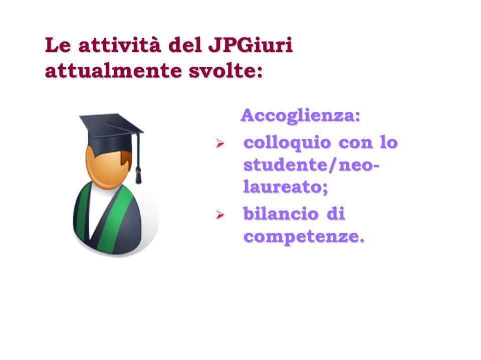 Le attività del JPGiuri attualmente svolte: Accoglienza: Accoglienza: colloquio con lo studente/neo- laureato; colloquio con lo studente/neo- laureato; bilancio di competenze.