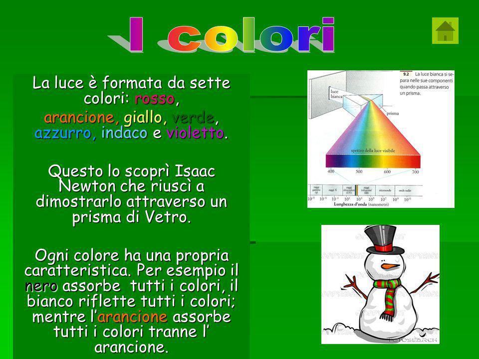 La luce è formata da sette colori: rosso, arancione, giallo, verde, azzurro, indaco e violetto.