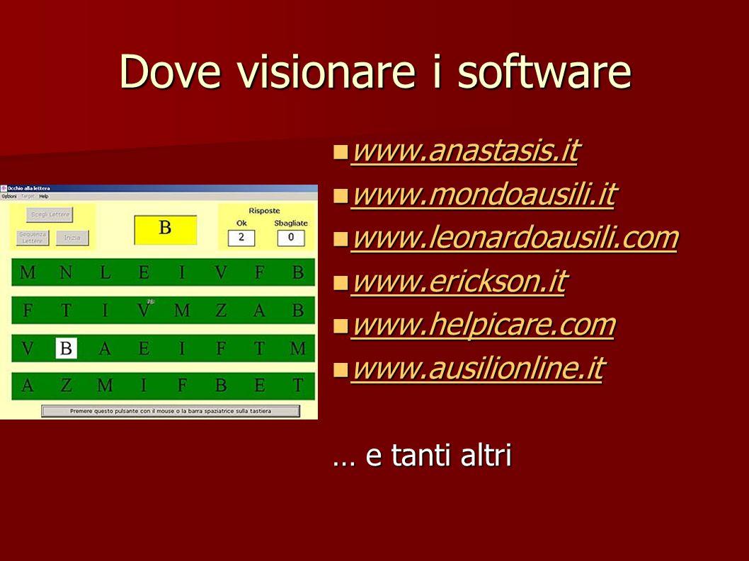 Dove visionare i software www.anastasis.it www.anastasis.it www.anastasis.it www.mondoausili.it www.mondoausili.it www.mondoausili.it www.leonardoausi