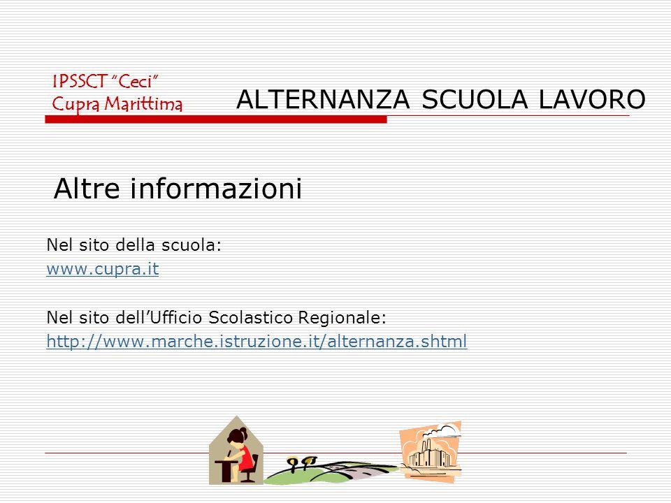 ALTERNANZA SCUOLA LAVORO Nel sito della scuola: www.cupra.it Nel sito dellUfficio Scolastico Regionale: http://www.marche.istruzione.it/alternanza.sht