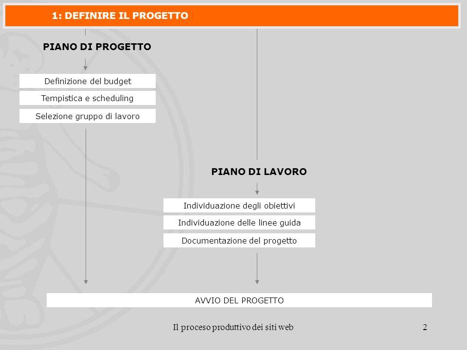 Il proceso produttivo dei siti web3 CONTENUTI Organizzazione Schematizzazione gerarchica Pianificazione del content delivery STRUTTURAZIONE SITO Mappa STRUTTURAZIONE PAGINA Gabbia concettuale Navigazione Etichette Analisi dei task e dei percorsi interattivi 2: SVILUPPARE LA STRUTTURA DEL SITO