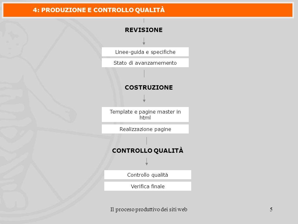 Il proceso produttivo dei siti web6 CONSEGNA Archiviazione Training per il gruppo redazionale LANCIO Pianificazione dei comunicato MANUTENZIONE Misurazione dei risultati Registrazione presso i motori di ricerca Realizzazione guida di stile Lancio 5: LANCIO E MANUTENZIONE