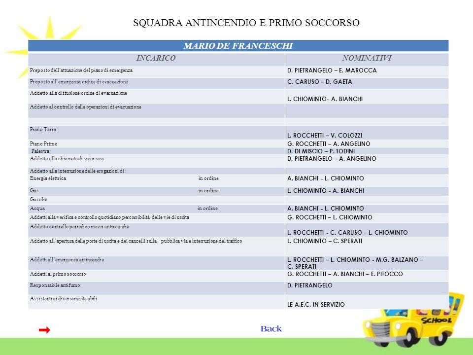 SQUADRA ANTINCENDIO E PRIMO SOCCORSO MARIO DE FRANCESCHI INCARICONOMINATIVI Preposto dellattuazione del piano di emergenza D.