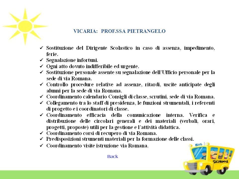 ITALO CALVINOSANDALO DI LEVANTE INCARICONOMINATIVIINCARICONOMINATIVI Preposto dellattuazione del piano di emergenza G.