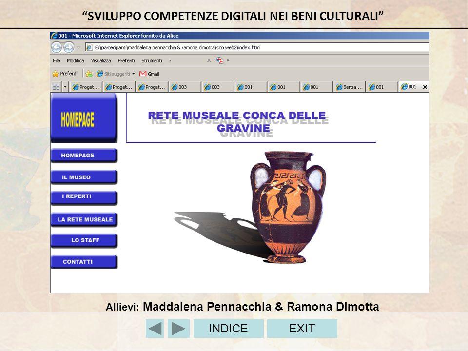 SVILUPPO COMPETENZE DIGITALI NEI BENI CULTURALI INDICEEXIT Allievi: Maddalena Pennacchia & Ramona Dimotta