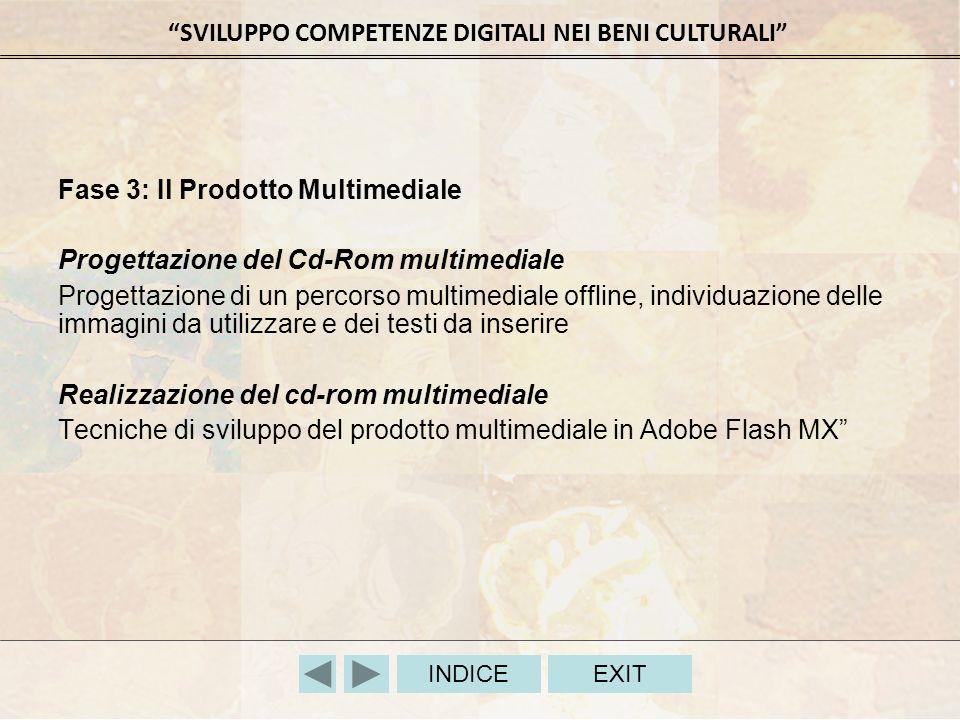 SVILUPPO COMPETENZE DIGITALI NEI BENI CULTURALI INDICEEXIT Fase 3: Il Prodotto Multimediale Progettazione del Cd-Rom multimediale Progettazione di un
