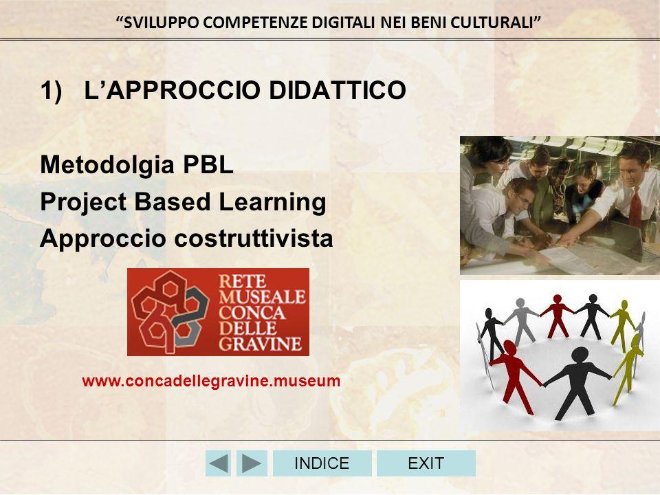 SVILUPPO COMPETENZE DIGITALI NEI BENI CULTURALI INDICEEXIT 1)LAPPROCCIO DIDATTICO Metodolgia PBL Project Based Learning Approccio costruttivista www.c