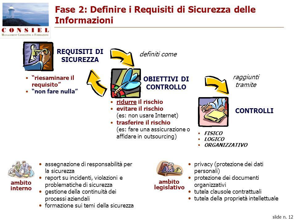 slide n. 12 REQUISITI DI SICUREZZA definiti come OBIETTIVI DI CONTROLLO CONTROLLI raggiunti tramite riesaminare il requisito non fare nulla ridurre il