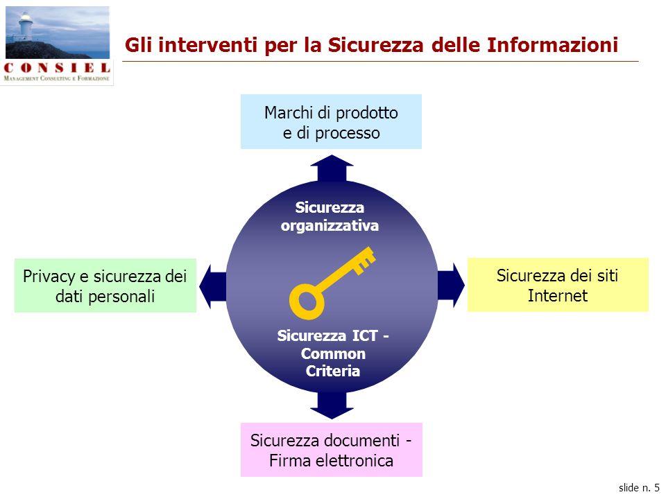 slide n. 5 Marchi di prodotto e di processo Sicurezza dei siti Internet Sicurezza documenti - Firma elettronica Privacy e sicurezza dei dati personali