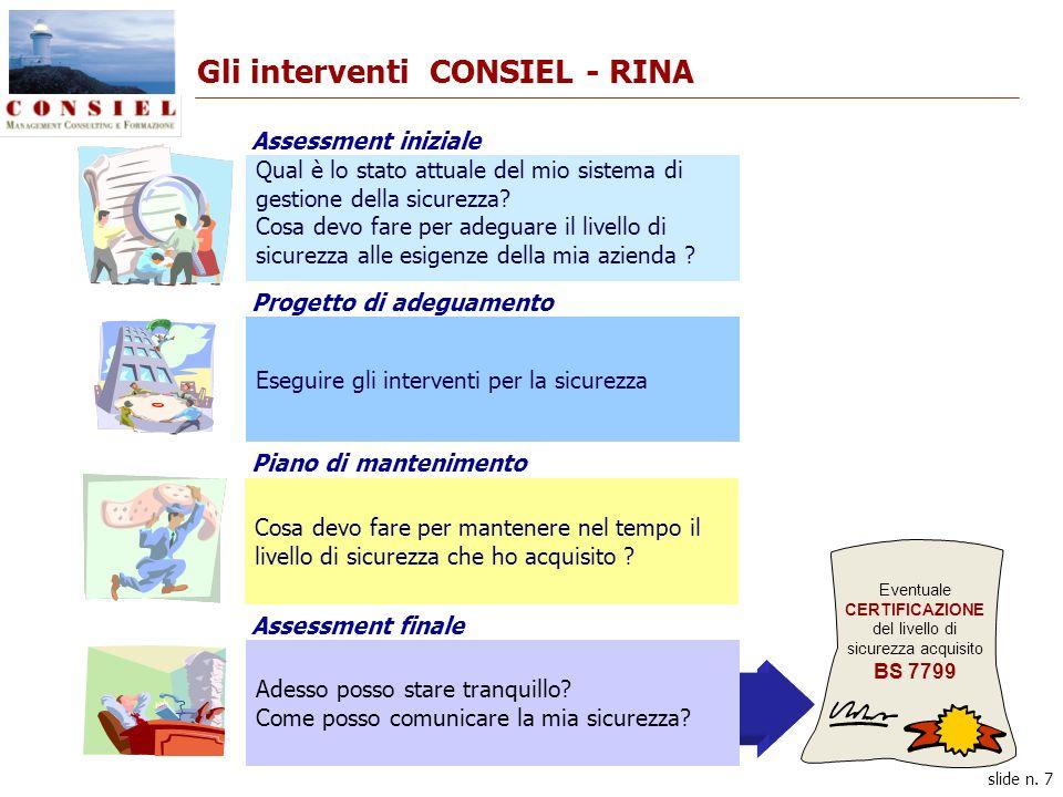 slide n. 7 Qual è lo stato attuale del mio sistema di gestione della sicurezza? Cosa devo fare per adeguare il livello di sicurezza alle esigenze dell