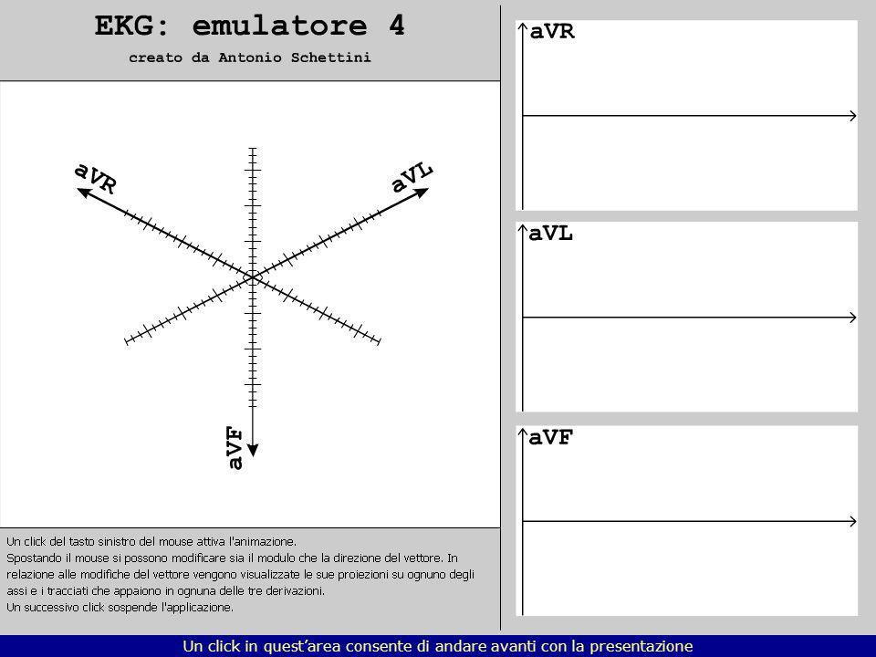 Emulatore 4 La proiezione del vettore sugli assi delle derivazioni pseudo-unipolari Un click in questarea consente di andare avanti con la presentazio
