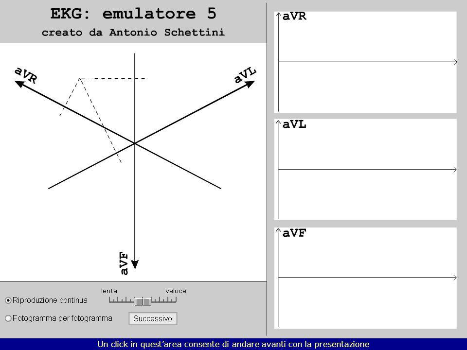Emulatore 5 Le derivazioni pseudounipolari dagli arti in un cuore normale Un click in questarea consente di andare avanti con la presentazione