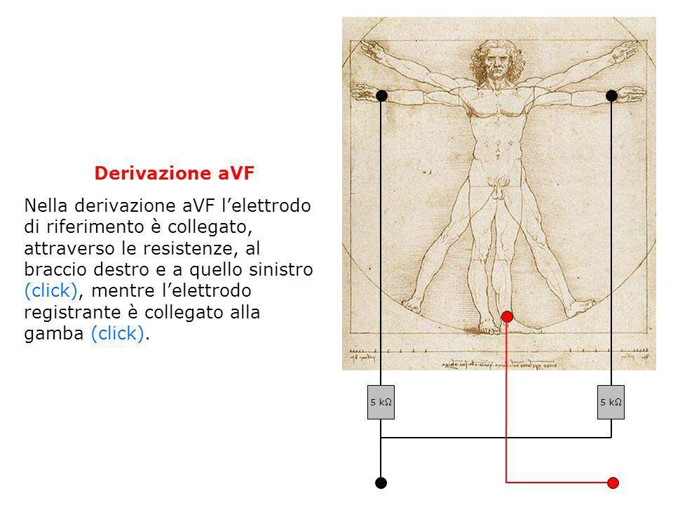5 k Derivazione aVF Nella derivazione aVF lelettrodo di riferimento è collegato, attraverso le resistenze, al braccio destro e a quello sinistro (clic