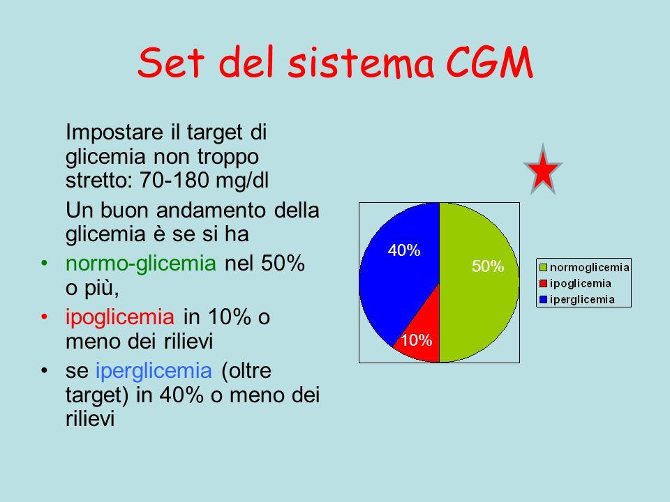 Set del sistema CGM Impostare il target di glicemia non troppo stretto: 70-180 mg/dl Un buon andamento della glicemia è se si ha normo-glicemia nel 50% o più, ipoglicemia in 10% o meno dei rilievi se iperglicemia (oltre target) in 40% o meno dei rilievi 50% 40% 10%