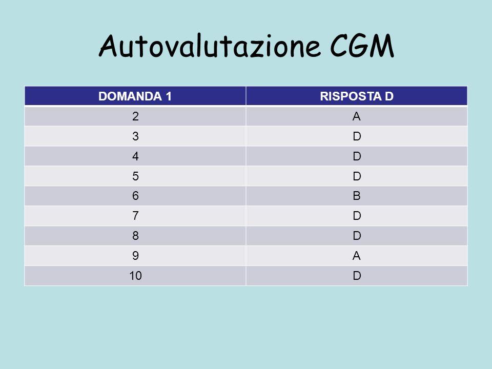 Autovalutazione CGM DOMANDA 1RISPOSTA D 2A 3D 4D 5D 6B 7D 8D 9A 10D
