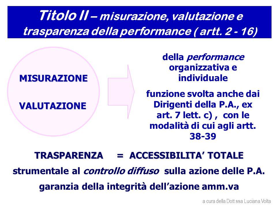 della performance organizzativa e individuale funzione svolta anche dai Dirigenti della P.A., ex art.
