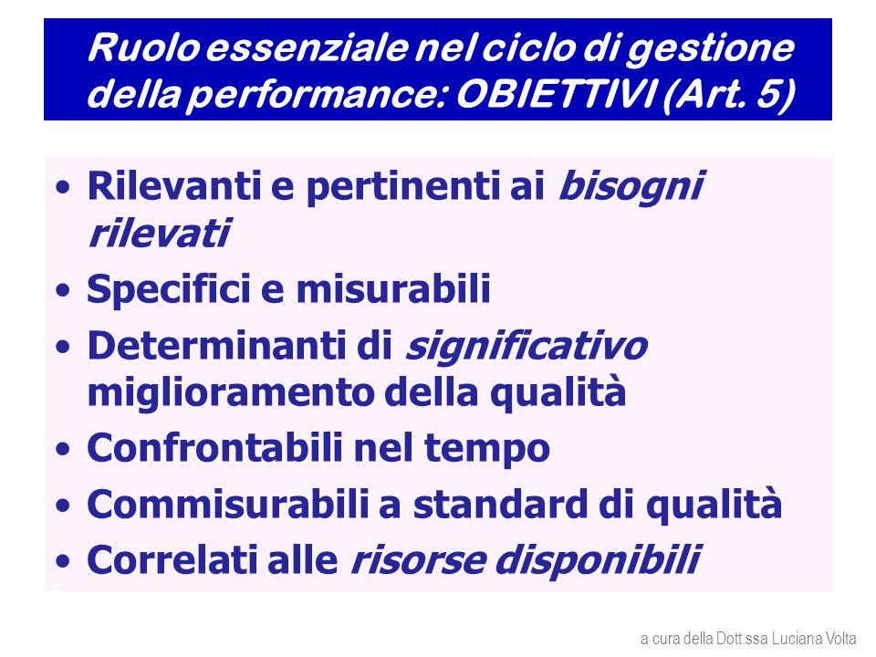 Ruolo essenziale nel ciclo di gestione della performance: OBIETTIVI (Art.
