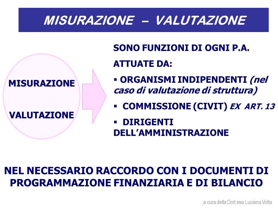 MISURAZIONE – VALUTAZIONE SONO FUNZIONI DI OGNI P.A.