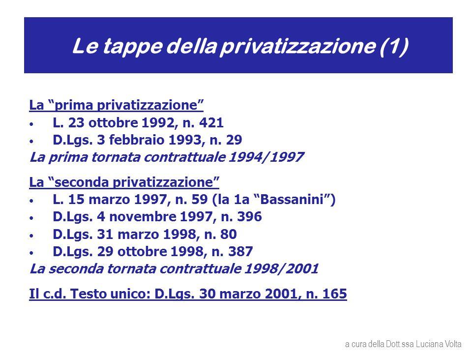 La prima privatizzazione L. 23 ottobre 1992, n. 421 D.Lgs.