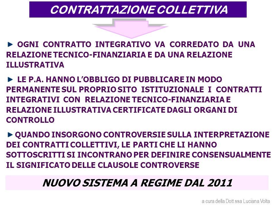 CONTRATTAZIONE COLLETTIVA OGNI CONTRATTO INTEGRATIVO VA CORREDATO DA UNA RELAZIONE TECNICO-FINANZIARIA E DA UNA RELAZIONE ILLUSTRATIVA LE P.A.